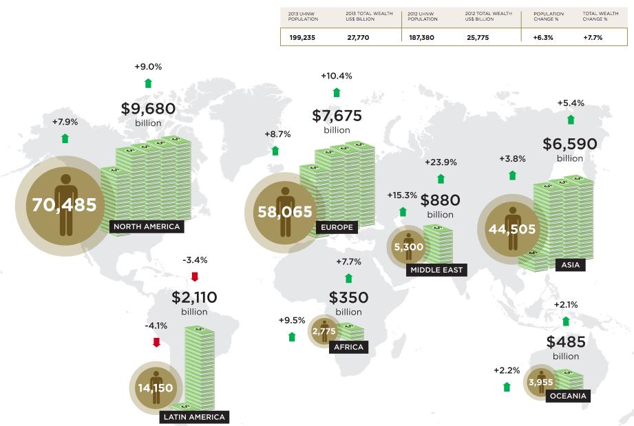瑞士银行联合Wealth-X 发布全球超级财富报告