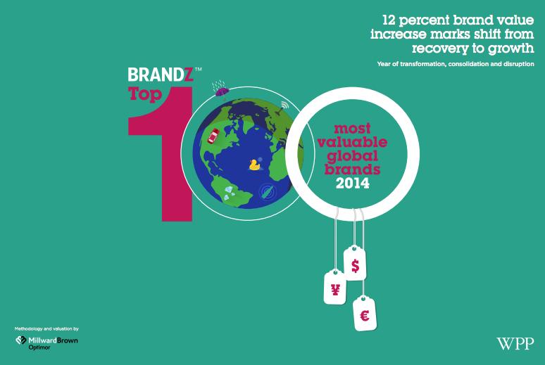 BrandZ 2014年全球品牌价值榜-奢侈品总体提升 16%