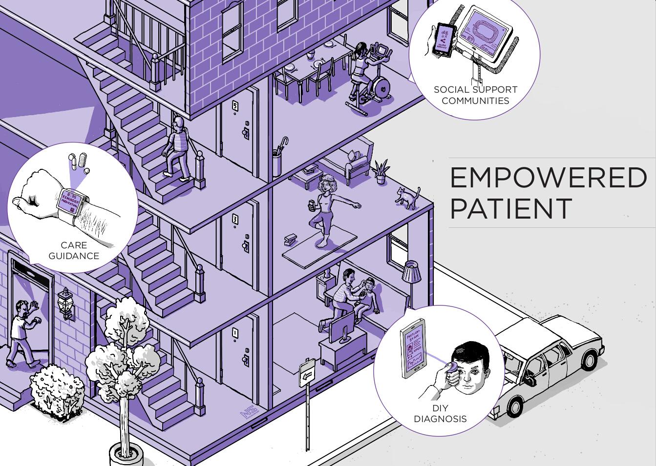 华丽志全面解读《健康的未来》之二:病人掌握更多主动权