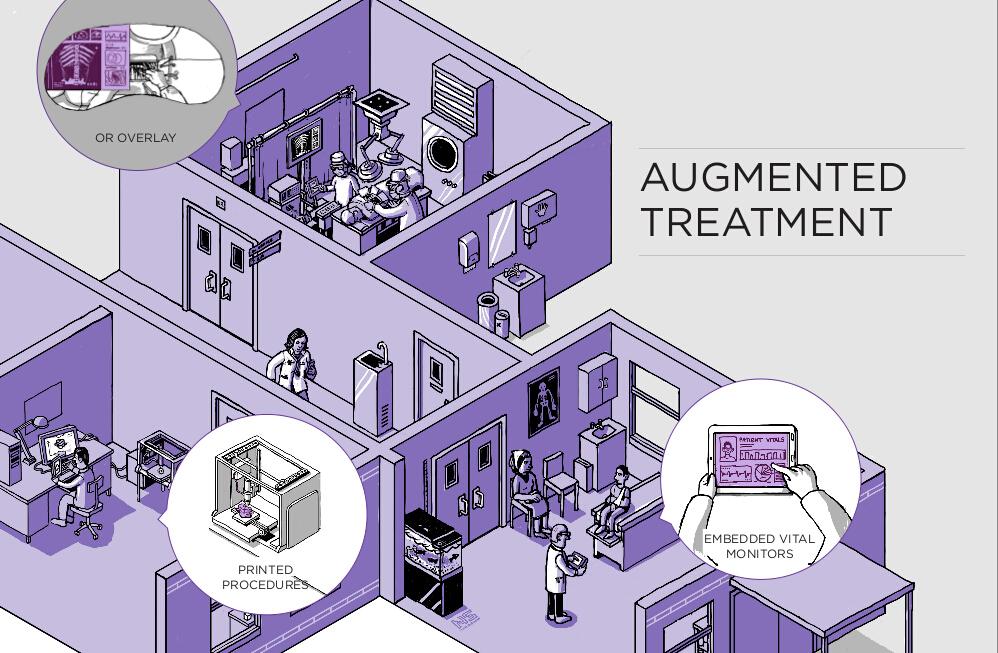华丽志全面解读《健康的未来》之四:法力无边的新医疗手段