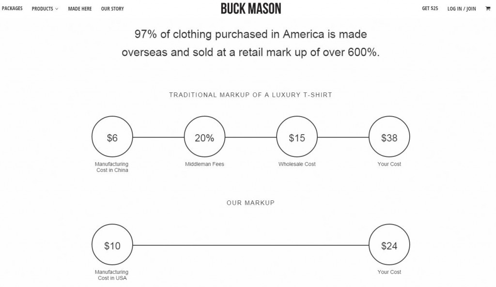 buck mason web