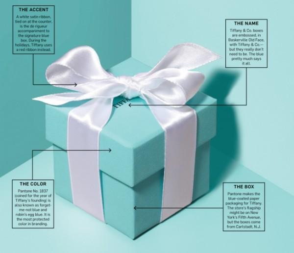 Tiffany 标志性小蓝盒的前世今生