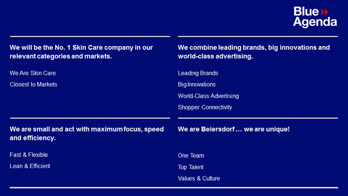 Blue-Agenda-Chart-2014-EN-16-9-Beiersdorf
