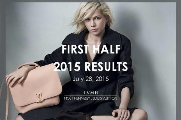 LVMH 集团 2015年上半年业绩简报,销售成长超出预期