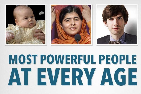 从乔治王子到 Justin Bieber,盘点全球1岁~21岁最有影响力的人物