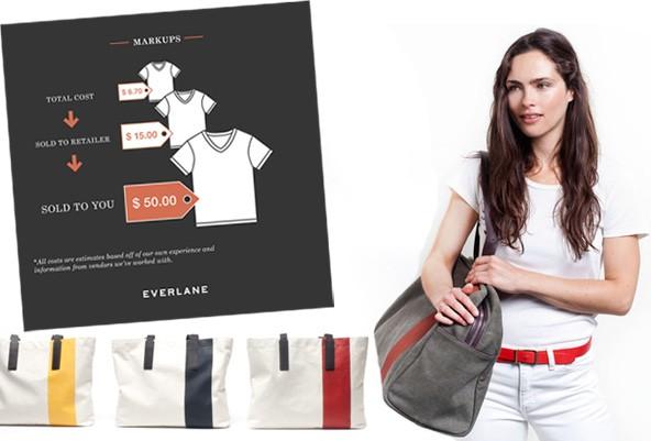 互联网轻奢品牌 Everlane 的透明价格战:一个商品三种价格,任你选