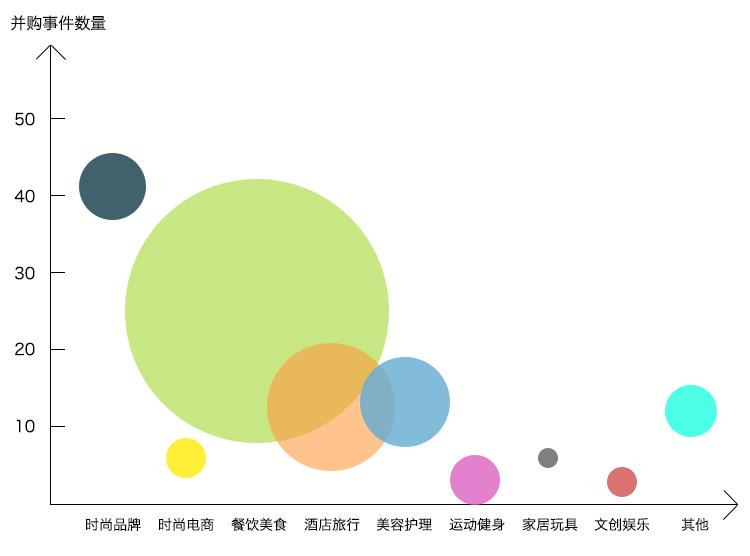 claire数据表-2