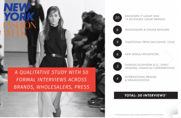美国时装设计师协会委托 BCG出具关于时装周改革的重量级调查报告