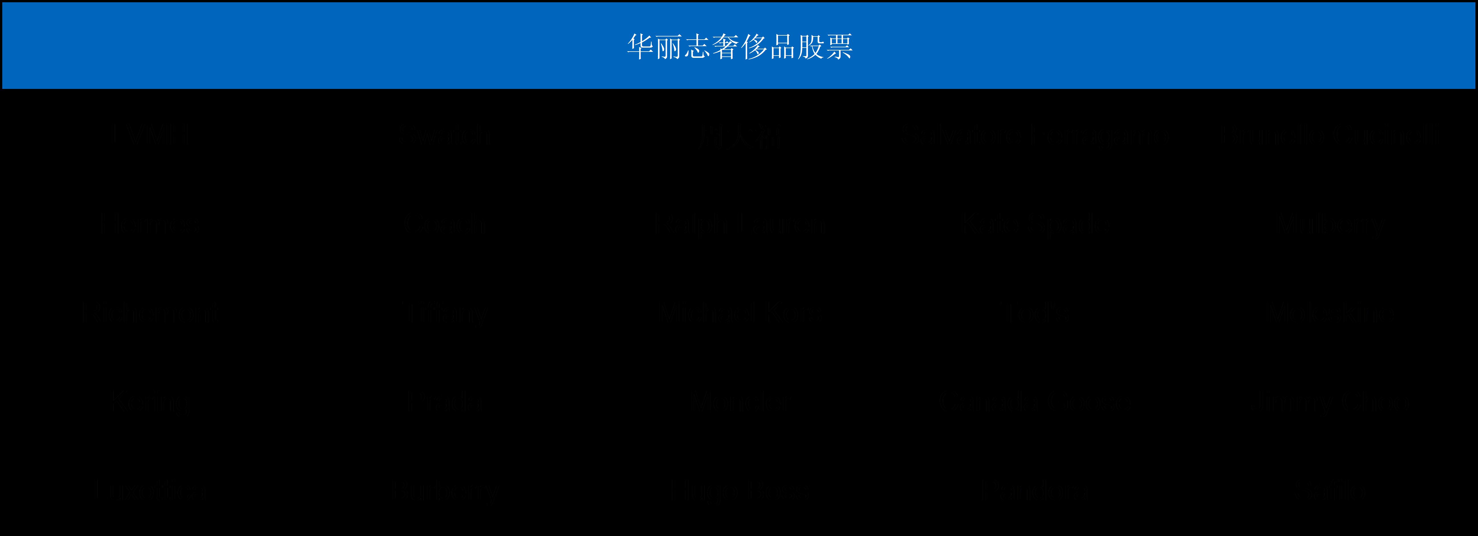 华丽志25只奢侈品股票
