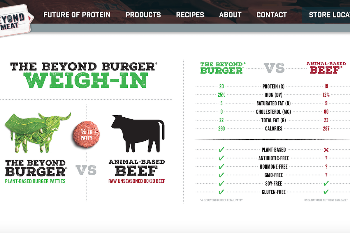 """比尔·盖茨力挺的""""素肉""""初创公司 Beyond Meat 获得新一轮5500万美元融资,行业巨头加盟"""