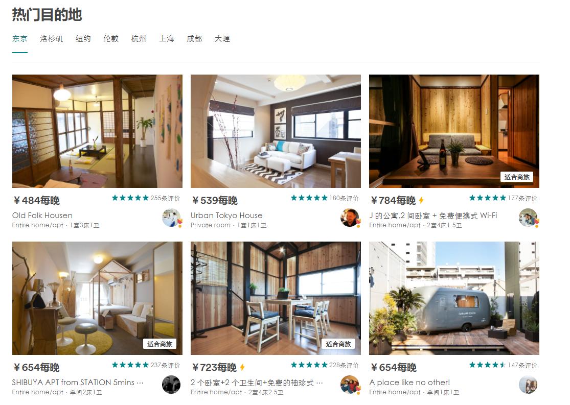 扩张过度和忽视所在国法规致使 Airbnb 增长陷入瓶颈