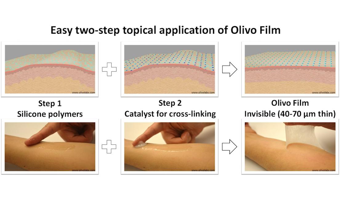 资生堂集团收购 Olivo Laboratories 多数资产,获得第二层皮肤专利技术