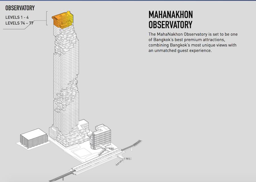 """雅高旗下全球首家""""东方快车""""酒店将进驻泰国第一高楼 Mahanakhon"""