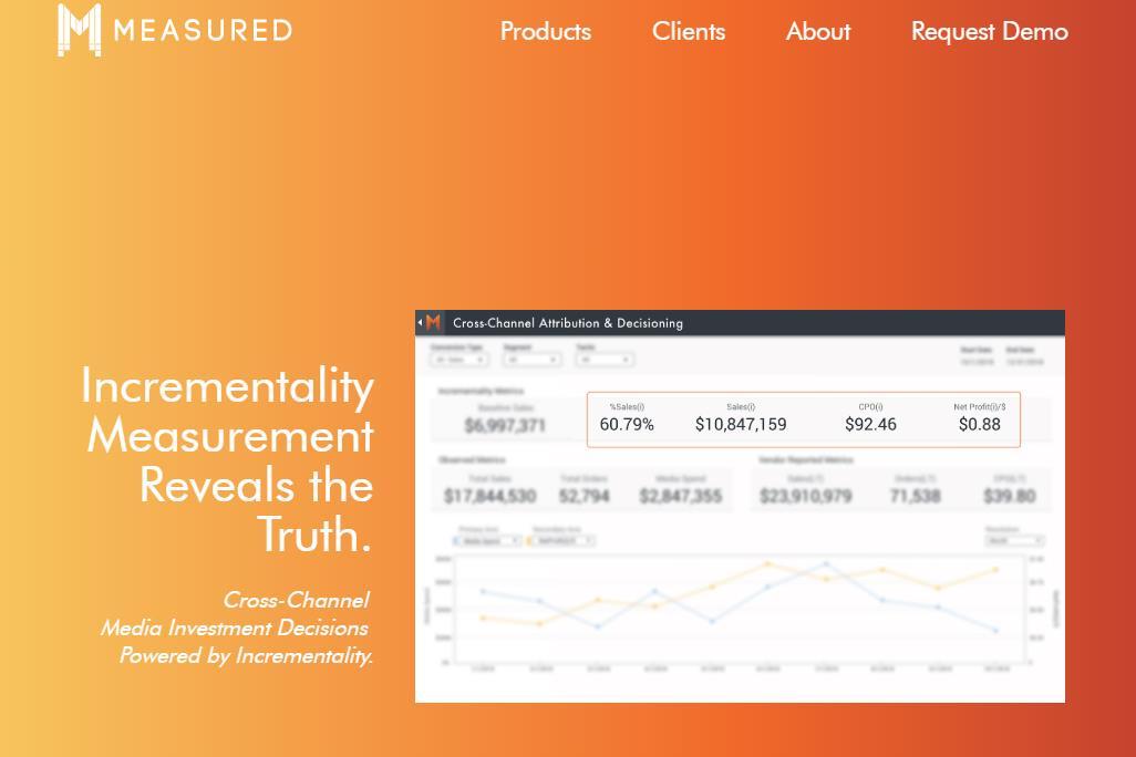 互联网直销品牌提升营销效率的两大利器:A/B 测试,增量追踪