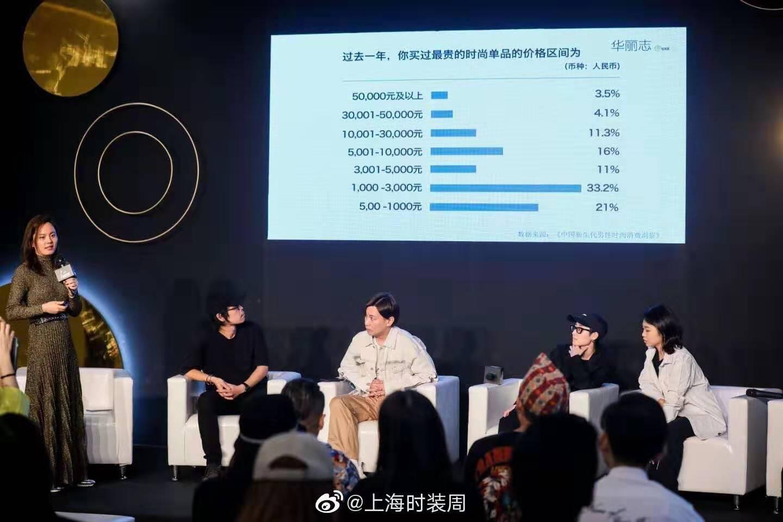 中国男性的时尚需求到底是怎样?五位中国设计师如是说《华丽志》X 上海时装周MODE Talk实录