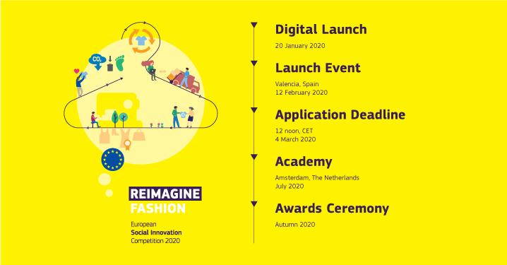 2020届欧盟社会创新大赛正式启动,15万欧元奖励可持续时尚创新商业理念